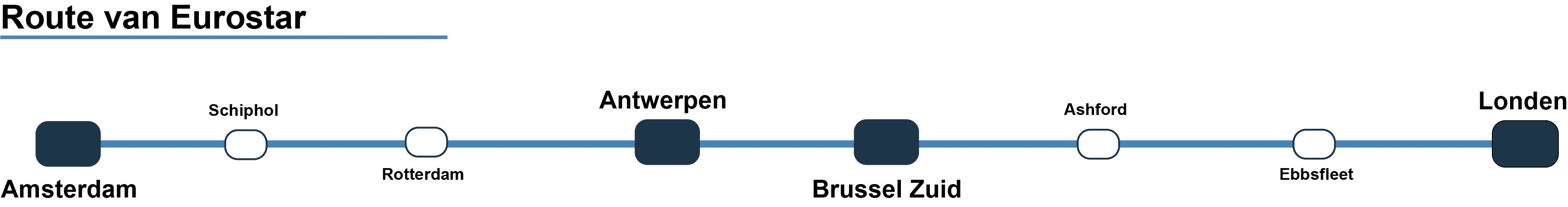Route IC Brussel