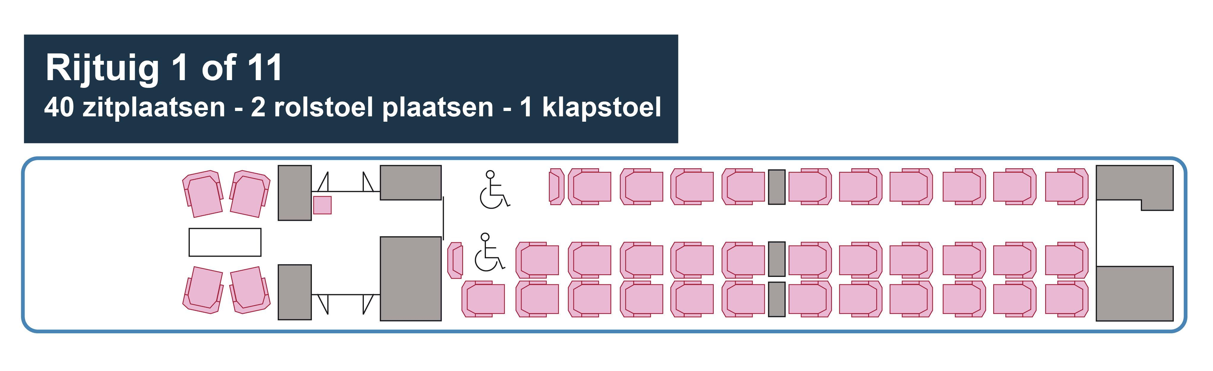 Thalys Vergaderruimte en Eerste Klas