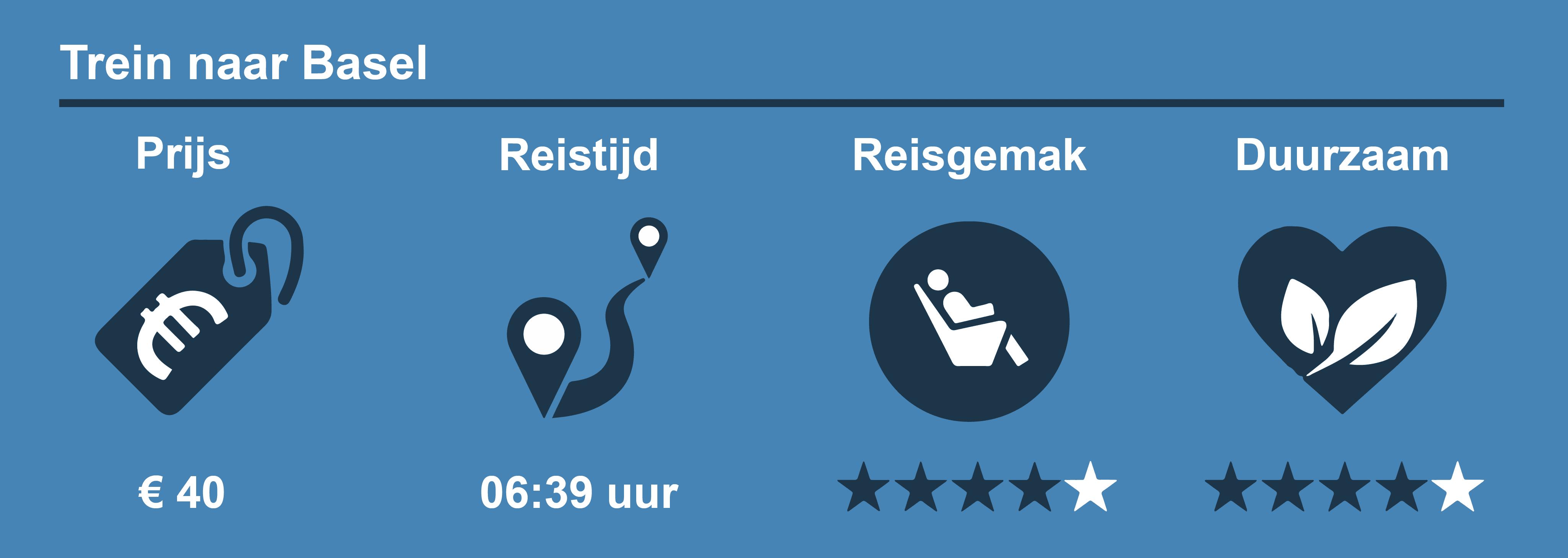 Trein Basel Reisinformatie