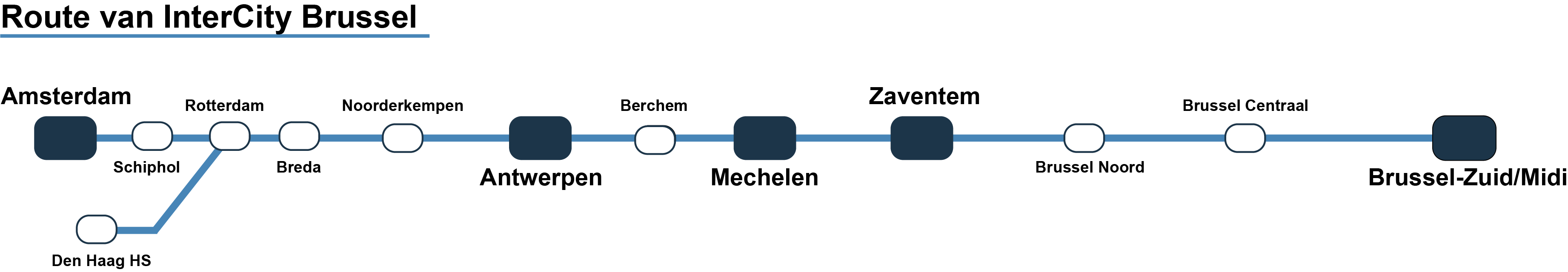 Route InterCity Brussel naar Mechelen