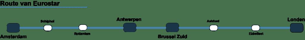 Route Eurostar naar Londen