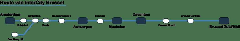 Route InterCity Brussel naar Antwerpen
